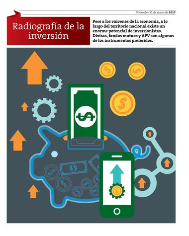 Radiografía de La Inversión